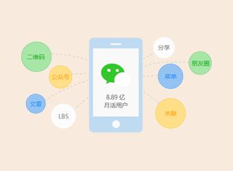 共享微信8亿用户,让应用触手可及,打造微信全生态