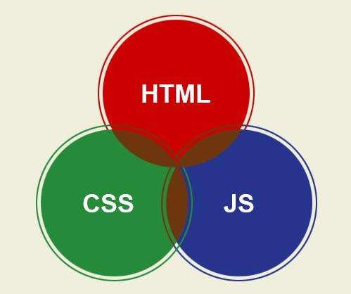 网站页面设计 有几个标准要达到才能提升用户体验